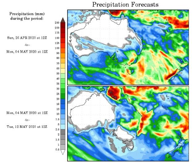precipitation forecast may