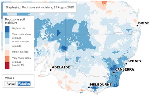 BOM-Australian Landscape Water Balance