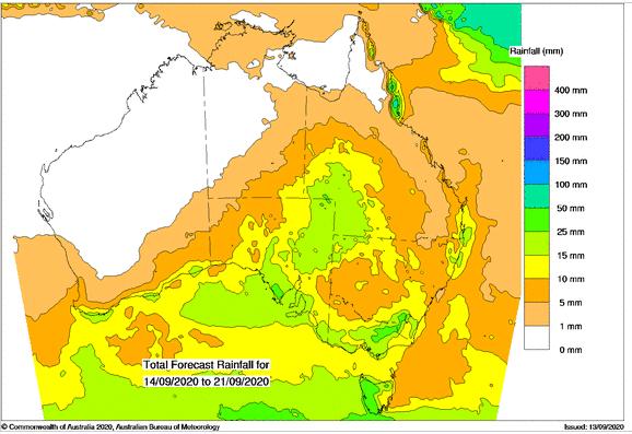Total Forecast Rainfall for 14.09.2020-21.09.2020