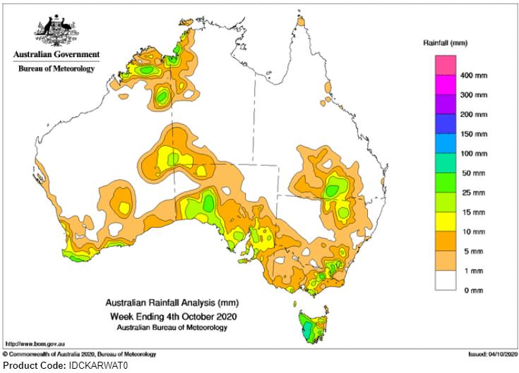 Weekly Rainfall