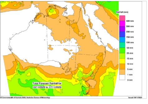 98-Day Rainfall Forecast -2.11.2020